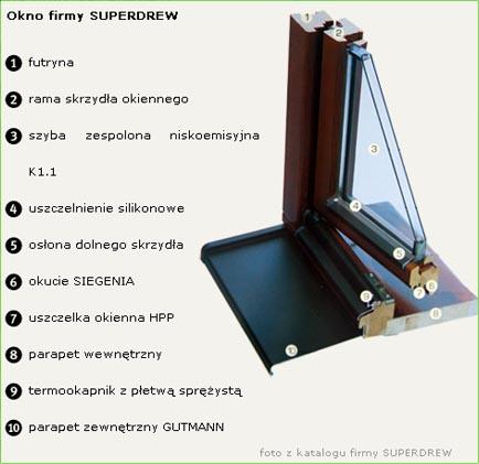 oknoSuperdrew